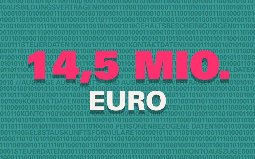 Neuer Artikel online: Benutzte Software nicht DSGVO-konform: 14,5 Mio. Euro Bußgeld